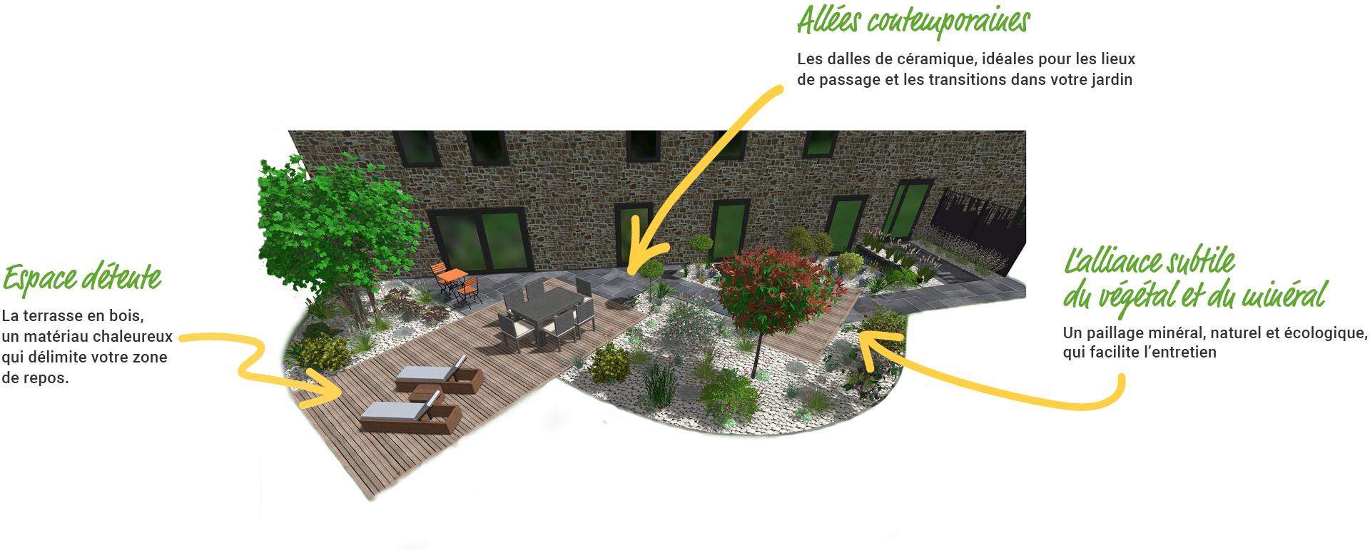 PAYSAGES CONSEIL plan 3D terrasse
